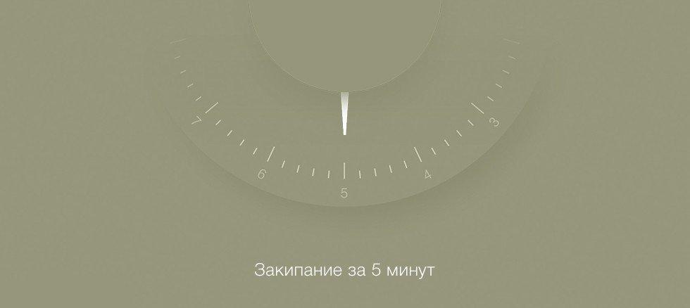 Электрический чайник Xiaomi Mi Kettle White | Белый
