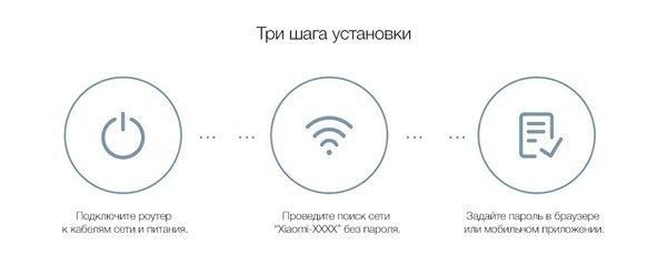 Роутер Xiaomi Mi Wi-Fi Router 4C