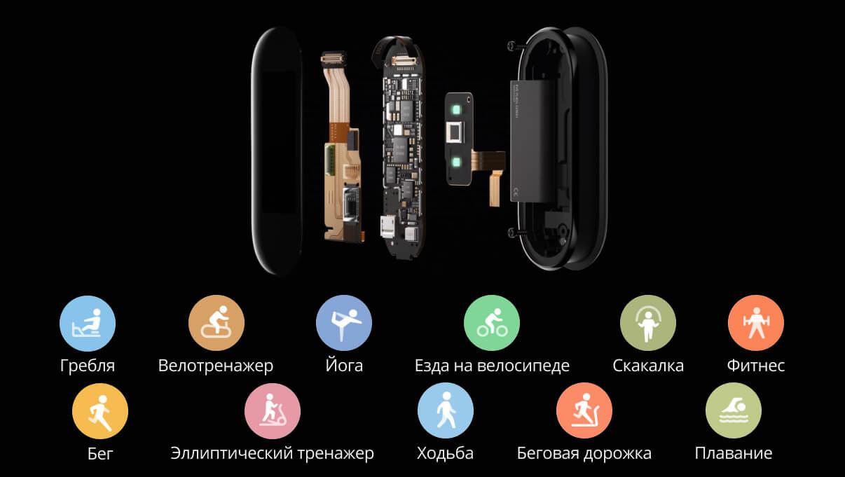 Браслет Xiaomi Mi Band 5